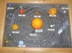 Макет планет солнечной – ?