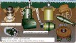 Чем отличается фугас от мины – Чем мина отличается от фугаса?