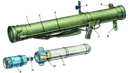 Муха оружие фото – Гранатомет Муха РПГ-18, Ручной ...
