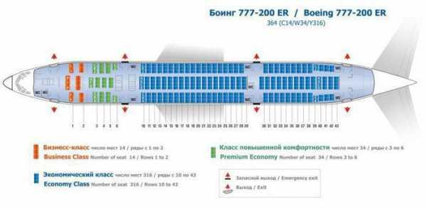 Схема самолета 777 200 норд винд фото 818